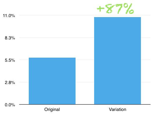 graph2-signup