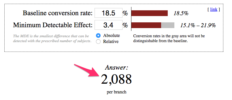 conversion-rate-result